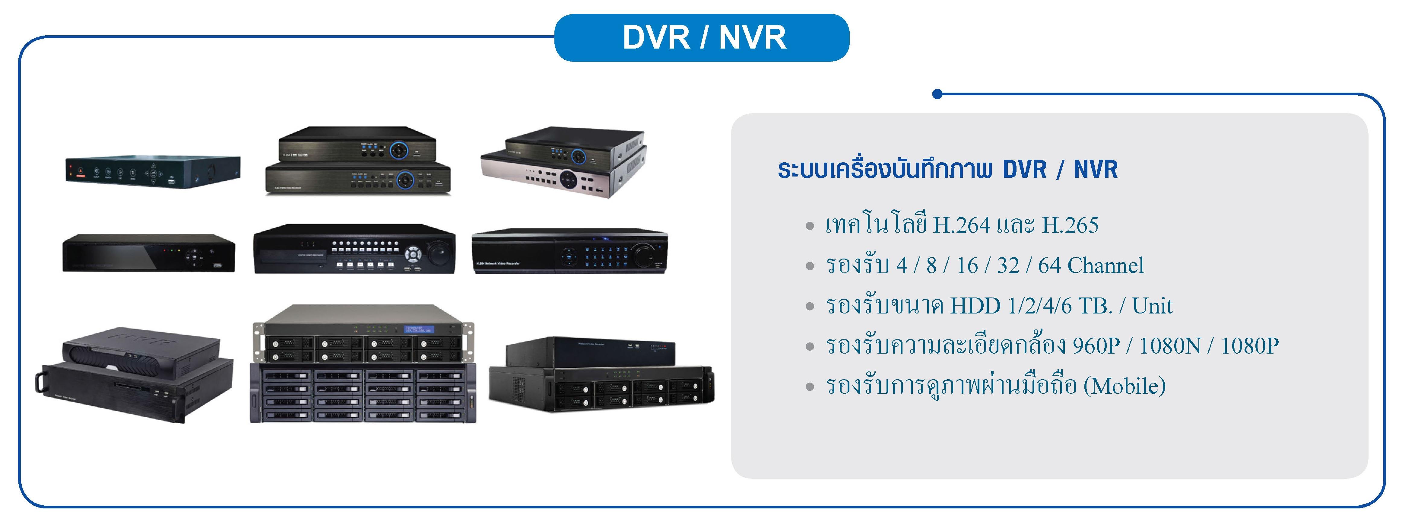 เครื่องบันทึก DVR / NVR