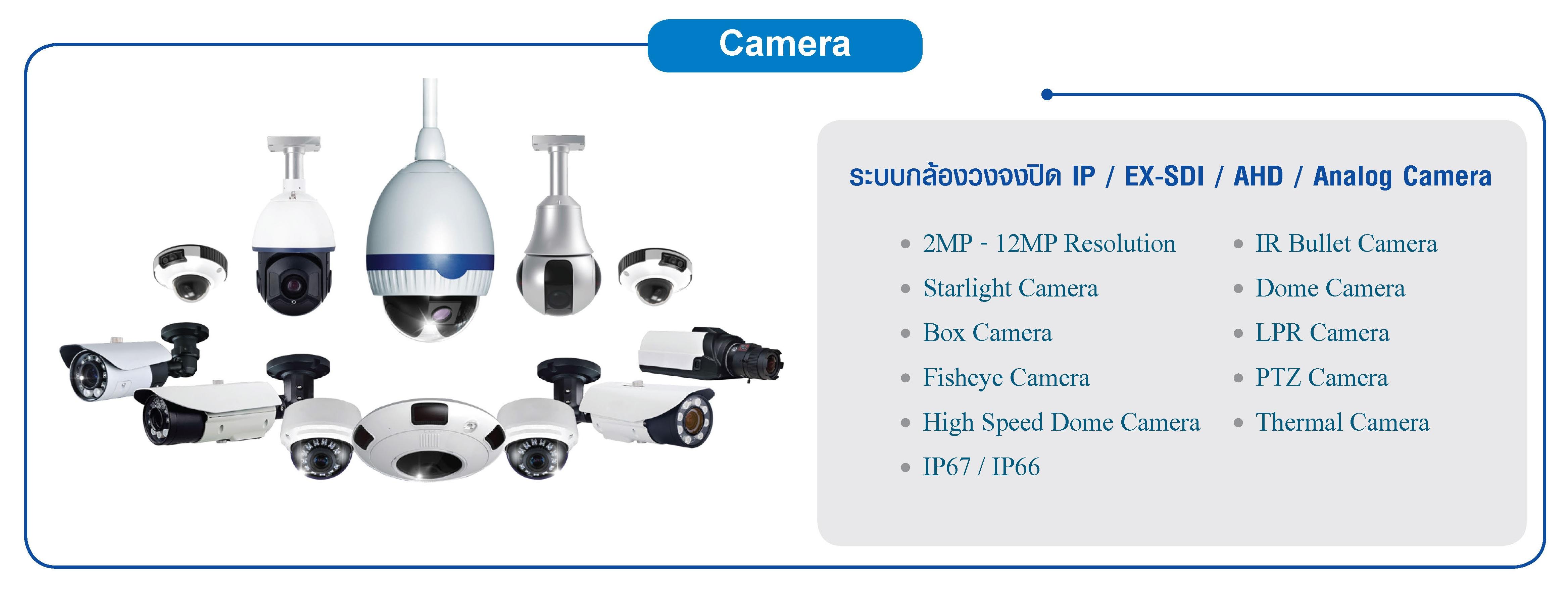 CCTV รายละเอียด